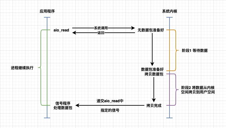 https://imagebed-1252410096.cos.ap-nanjing.myqcloud.com/20210428/9f87da921450437b8cc236d43d45d6cb.png